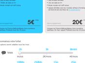 mobile inclus data dans forfait personnalisable