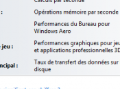 Comment faire afficher l'indice performance Windows