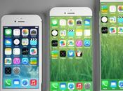 L'iPhone devrait intégrer capteur d'humidité thermomètre