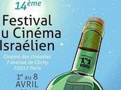 Cinéma Israélien Paris bouteille
