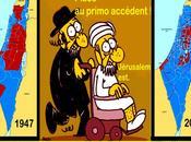 Israël Comment font-ils pour vivre