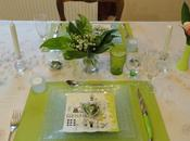 table porte-bonheur