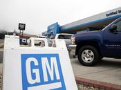 Objectifs fond, stratégie médias sociaux General Motors