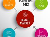 Est-ce marketing-mix (les