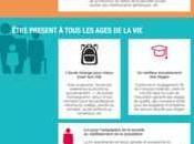 Infographie > 2014, pendant droite déchire, gouvernement continue réformer France