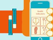 Santé connectée nouvelles offres