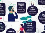 Comment trouver l'inspiration pour storytelling