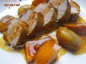 Filet mignon porc échalotes, soja miel