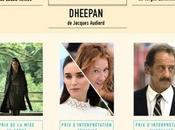 [Palmarès] Festival Cannes 2015