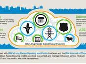 Sagemcom veut s'imposer marché l'IoT avec LoRa