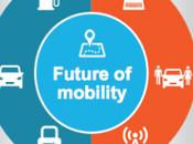 Smart mobility futur vitesses
