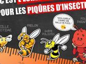 L'index Schmidt l'ĂŠchelle douleur piqĂťres d'insectes