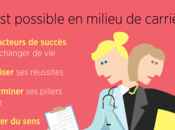 Changer professionnelle pourquoi vous Marketing Innovation
