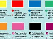 Web-marketing choisir bonne combinaison couleurs
