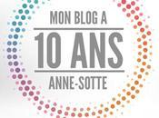 blog dure