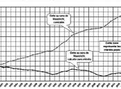domination policière, violence industrielle