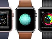 Aetna offrira Apple Watch assurés