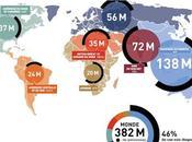 #thelancetdiabetesandendocrinology #diabètedetype2 #stratégiedetraitement Efficacité relative rapport coût-efficacité d'un traitement ramené cible versus mesure fonction bénéfice diabète type dans pays faible...
