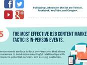 Conseil semaine Utilisez content marketing pour servir votre stratégie