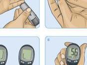 Surveillance glycémique même