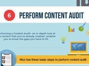 Check-list Réussissez votre stratégie contenu