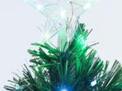 Idées cadeaux, gadgets, astuces fêtes, petits prix Noel Planetediscount.fr