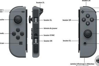 Présentation Switch Nintendo