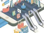 'Magasin Intelligent' présente #RetailForum2017