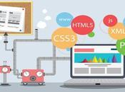 Créer site e-commerce quel choisir