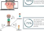 Intégrer seniors dans finance digitale