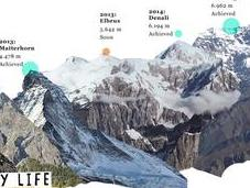 Kilian Jornet, l'avènement montagne