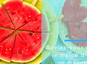 Saviez-vous melon d'eau mange complet