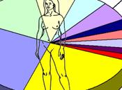 #thelancetoncology #cancerdusein #tamoxifène #exemestaneTamoxifène adjuvant exemestane chez femmes atteintes cancer sein postménopausal stade précoce (TEAM) suivi d'un essai multicentrique randomisé ouvert phase