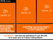 Orange lance nouveaux forfaits iPhone