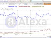 mois stage chez NetBooster bilan avis webmarketing