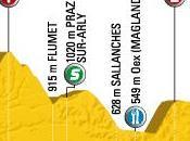 Tour France 2009 17ème étape Bourg-Saint-Maurice Grand-Bornand parcours)