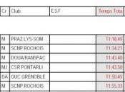 Sélections sprint Bessans victoires Gaillard Vina