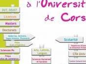 """Journée """"portes ouvertes"""" demain l'université Corse."""