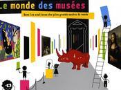 grandes expositions picturales 2010 hors France Partie