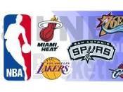 Résultats lundi Spurs Bulls