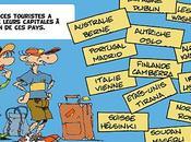 journal jeux 13/03/2010