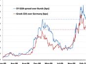 Grèce Taux portera l'estocade