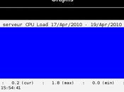 Graphique xymon/hobbit tout bleu