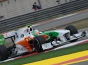 Bilan Essais Force India