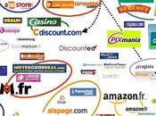 Boutiques e-commerce design moche débat relancé