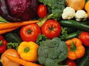 Régime alimentaire Anti cellulite