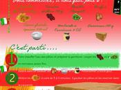 Tagliatelles carbonara tomates séchées parmesan. L'instant italien…