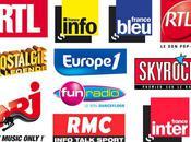 Audiences radio Paris Skyrock devient percée Radio Latina