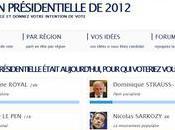 Election présidentielle 2012: Ségolène royal élue internautes.