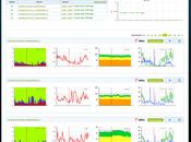 Bijk pour surveiller serveur Linux